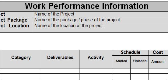 Work Performance Information