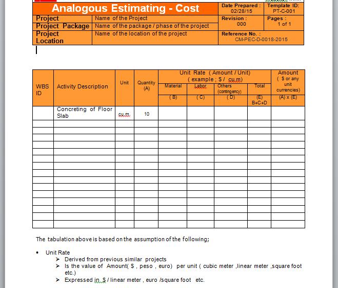 analogous estimating